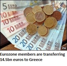 14.5bn euros to Greece