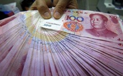 Yuan volatility